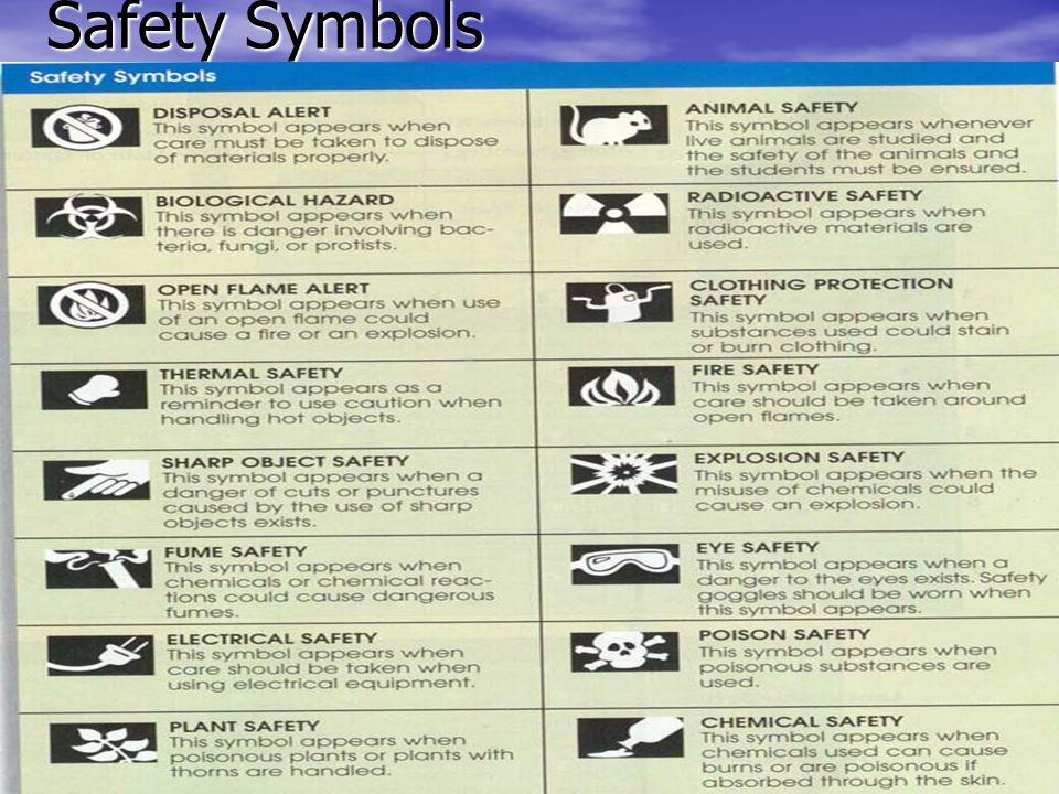 28 Safety Symbols