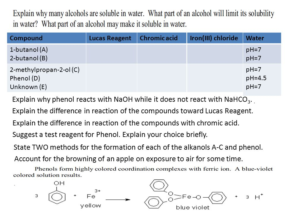 CompoundLucas ReagentChromic acid 1-butanol (A) 2-butanol (B) 2-methylpropan-2-ol (C) Phenol (D) Unknown (E) Iron(III) chloride Water pH=7 pH=4.5 pH=7 Explain why phenol reacts with NaOH while it does not react with NaHCO 3..