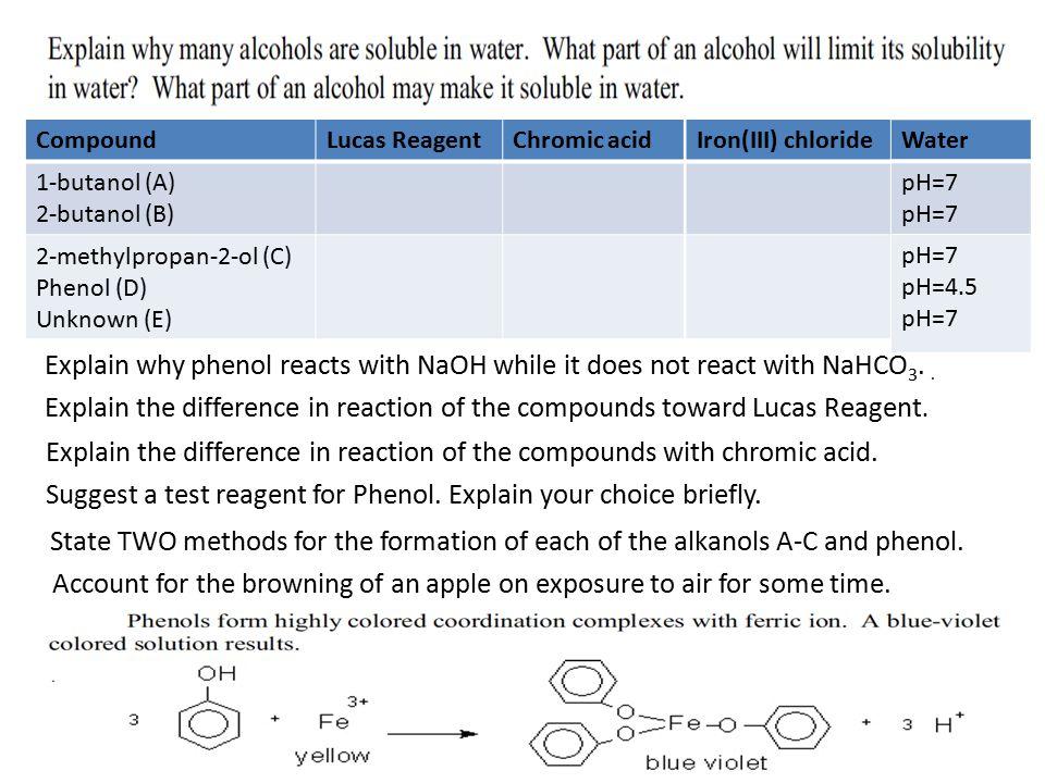 CompoundLucas ReagentChromic acid 1-butanol (A) 2-butanol (B) 2-methylpropan-2-ol (C) Phenol (D) Unknown (E) Iron(III) chloride Water pH=7 pH=4.5 pH=7