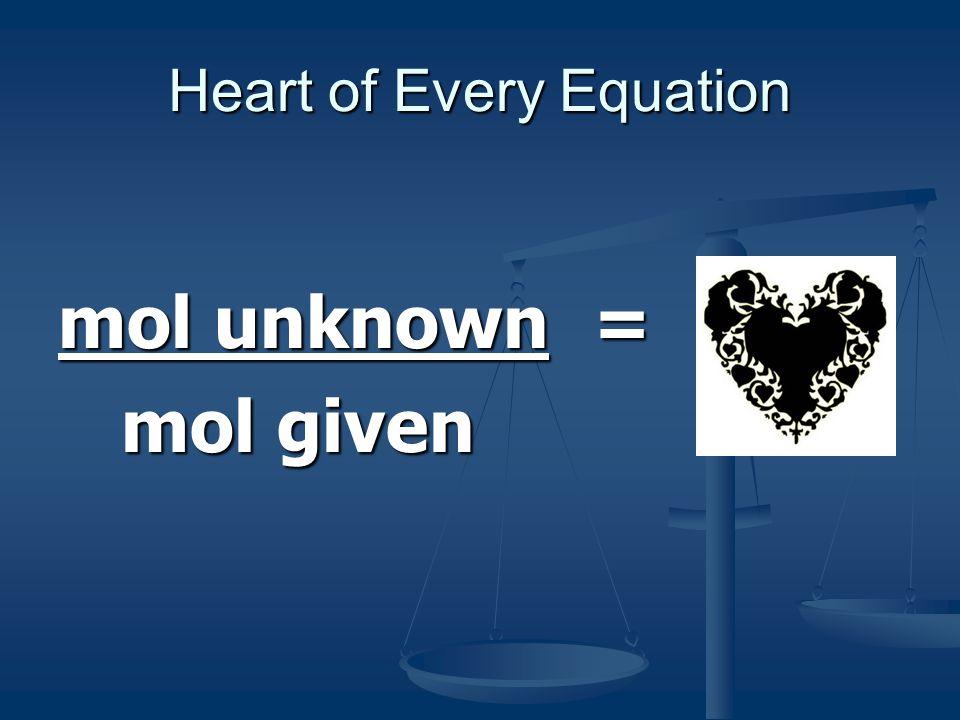 Mole-Mole Calculations _______________________ _______________________ mol given Coef mol coef mol given coef mol unknown