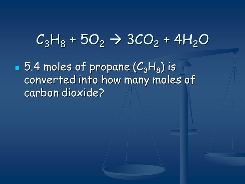 Mole-Mass Calculations ____________________________________ mol given coef mol given coef mol unknown Molar mass (g) 1 mol
