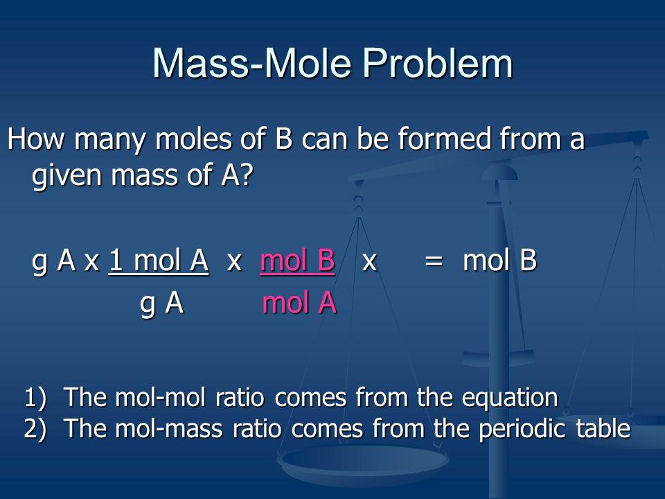 Mass-Mole Calculations: mol given 1 mol coef mol unknown __________________________________ molar mass coef mol given molar mass coef mol given (g) (g)