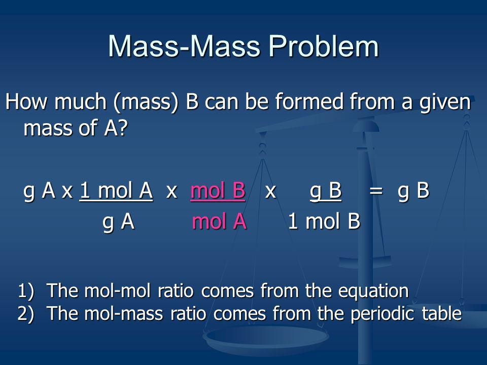 Mass-Mass Calculations: g-given 1 mol coef mol molar mass unknown (g) unknown (g)____________________________________ molar mass coef mol 1 mol molar mass coef mol 1 mol given given
