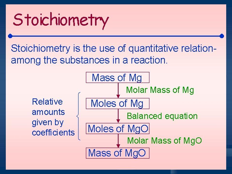 Stoichiometry Mole Ratios Mole Ratios Limiting Reagent-LR Limiting Reagent-LR % Yield % Yield Gas Stoichiometry Gas Stoichiometry