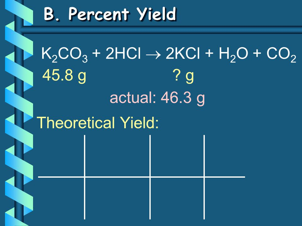 B. Percent Yield K 2 CO 3 + 2HCl  2KCl + H 2 O + CO 2 45.8 g g actual: 46.3 g Theoretical Yield: