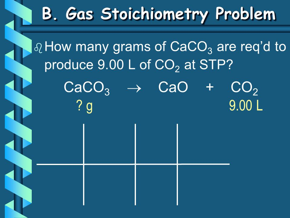 B. Gas Stoichiometry Problem b How many grams of CaCO 3 are req'd to produce 9.00 L of CO 2 at STP? CaCO 3  CaO + CO 2 ? g9.00 L