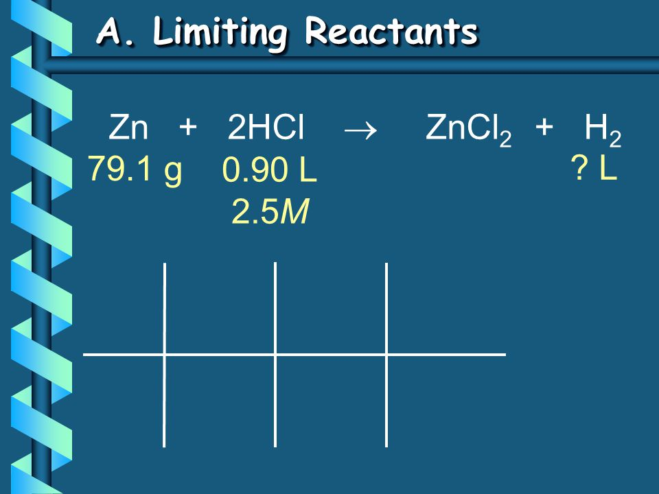 A. Limiting Reactants Zn + 2HCl  ZnCl 2 + H 2 79.1 g L 0.90 L 2.5M