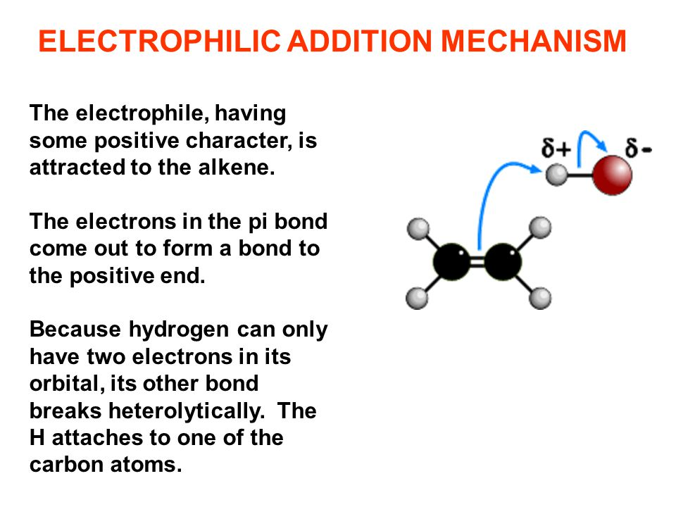 ELECTROPHILIC ADDITION MECHANISM The electrophile, having some positive character, is attracted to the alkene. The electrons in the pi bond come out t