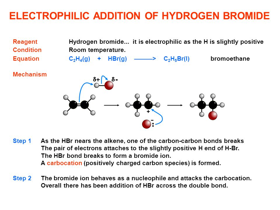 ReagentHydrogen bromide... it is electrophilic as the H is slightly positive ConditionRoom temperature. EquationC 2 H 4 (g) + HBr(g) ———> C 2 H 5 Br(l