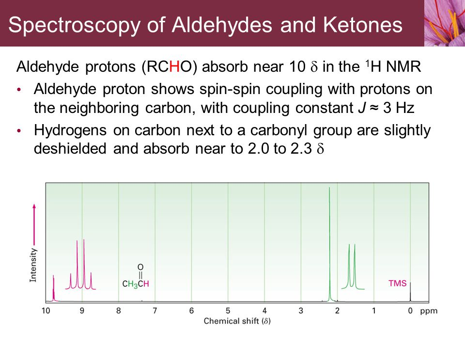 Aldehyde protons (RCHO) absorb near 10  in the 1 H NMR Aldehyde proton shows spin-spin coupling with protons on the neighboring carbon, with coupling