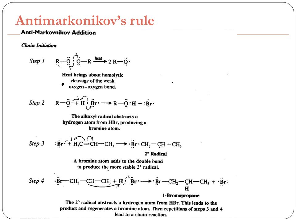 Antimarkonikov's rule