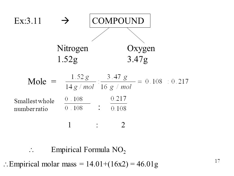 Ex:3.11  COMPOUND Nitrogen 1.52g Oxygen 3.47g Mole= : 1 : 2  Empirical Formula NO 2  Empirical molar mass = 14.01+(16x2) = 46.01g Smallest whole nu