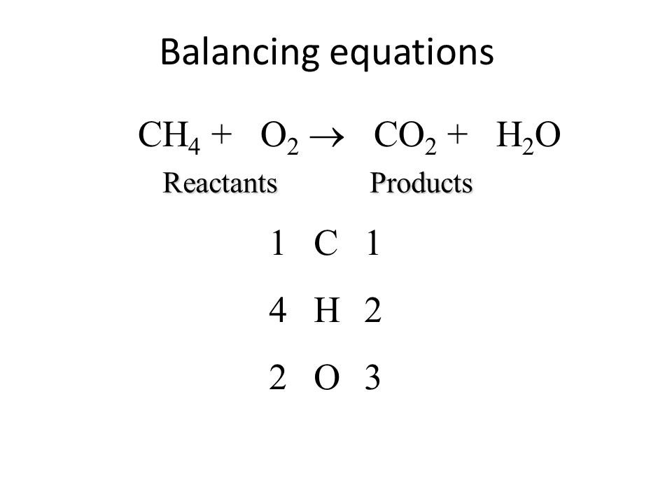 Chemical Equations Are chemical sentences.Describe what happens in a chemical reaction.