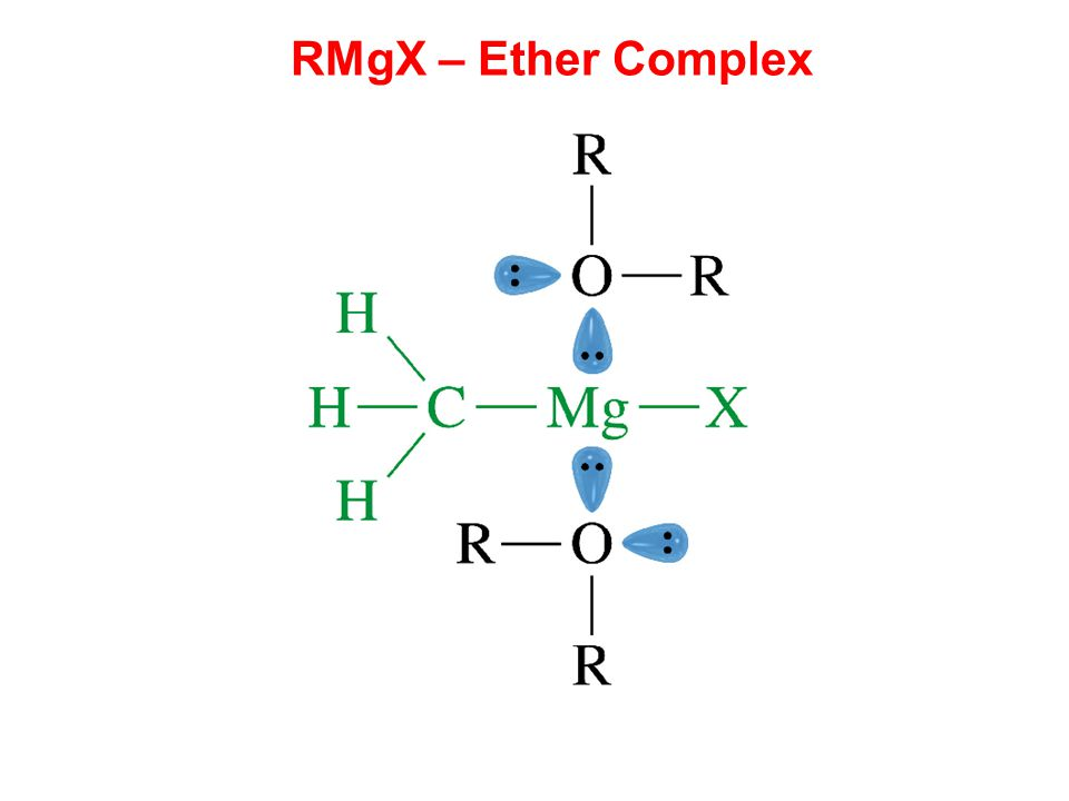 RMgX – Ether Complex