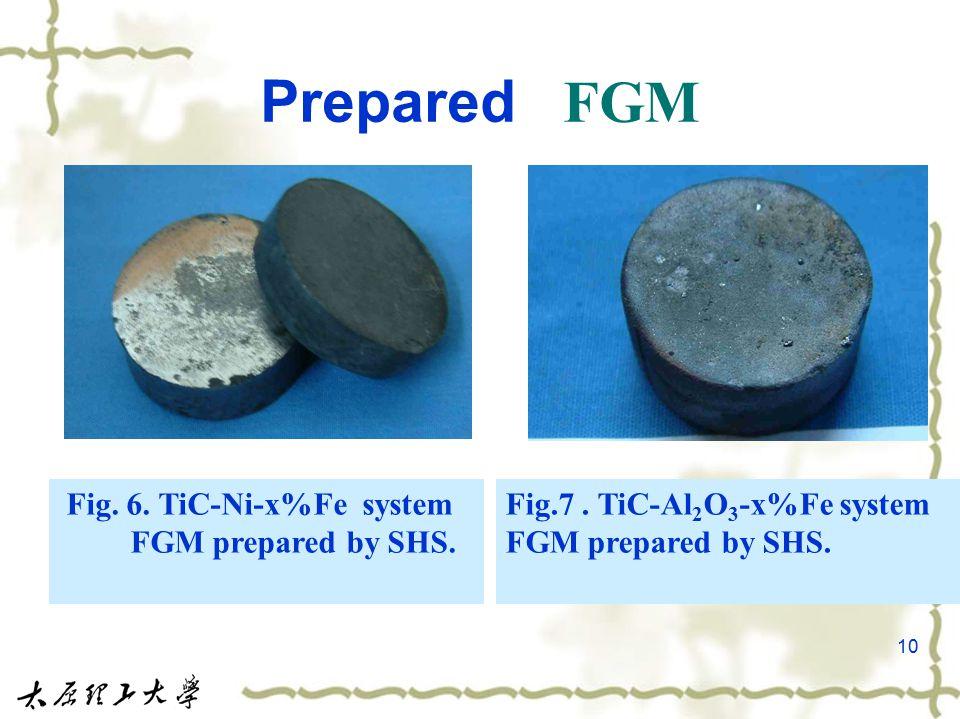 10 Prepared FGM Fig. 6. TiC-Ni-x%Fe system FGM prepared by SHS. Fig.7. TiC-Al 2 O 3 -x%Fe system FGM prepared by SHS.