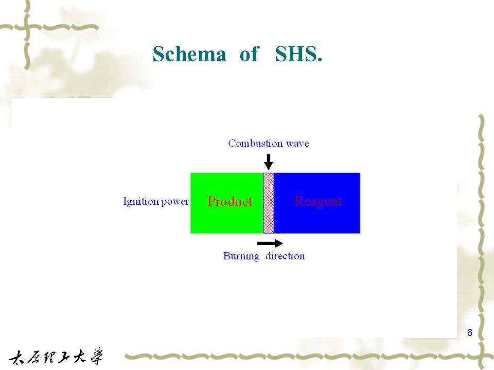 6 Schema of SHS.