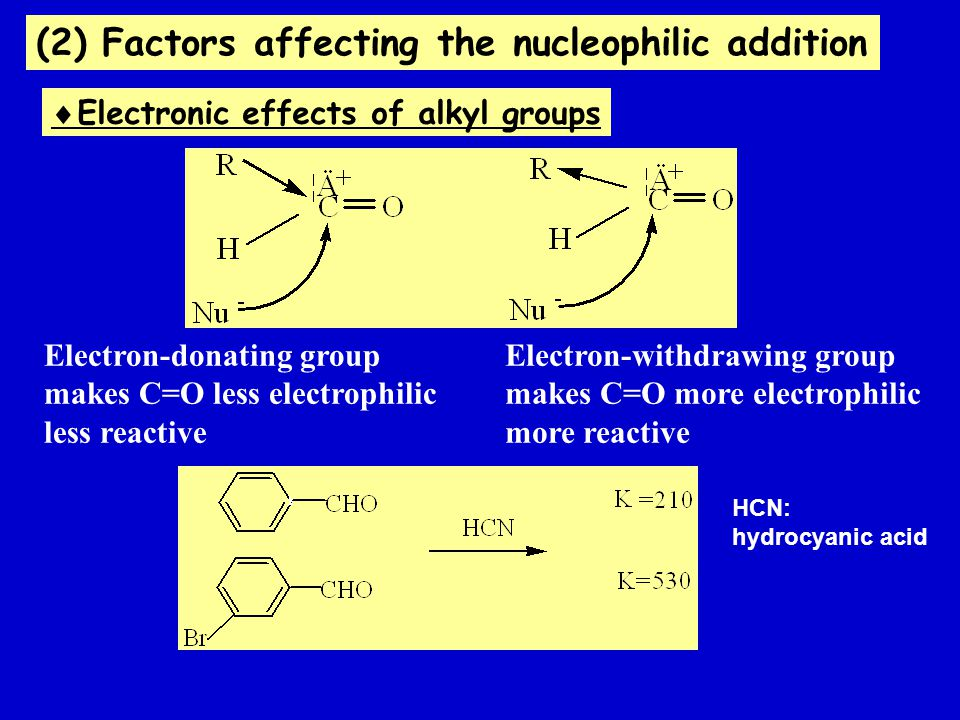  Electronic effects of alkyl groups Electron-donating group makes C=O less electrophilic less reactive Electron-withdrawing group makes C=O more electrophilic more reactive (2) Factors affecting the nucleophilic addition HCN: hydrocyanic acid