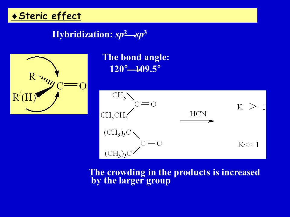 Steric effect Hybridization: sp 2 sp 3 The bond angle: 120° 109.5° The crowding in the products is increased by the larger group