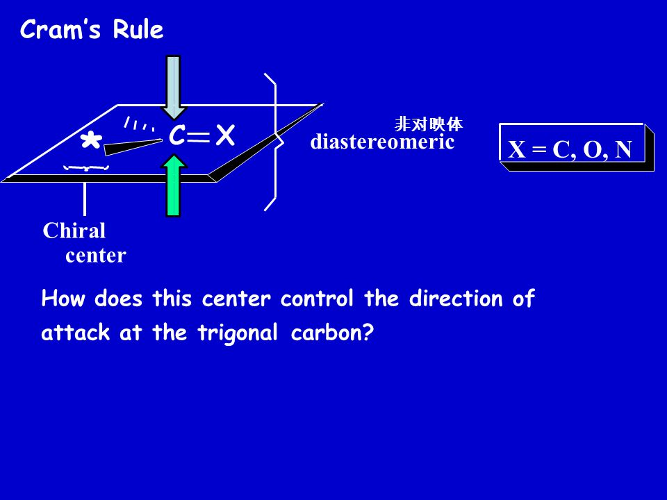 Cram's Rule How does this center control the direction of attack at the trigonal carbon.