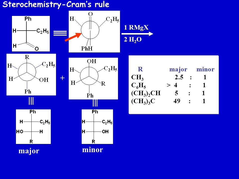 1 RMgX 2 H 2 O + minor R major minor CH 3 2.5 : 1 C 6 H 5 > 4 : 1 (CH 3 ) 2 CH 5 : 1 (CH 3 ) 3 C 49 : 1 major Sterochemistry-Cram's rule