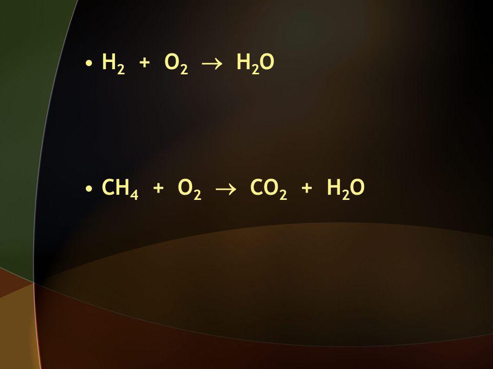 H 2 + O 2  H 2 O CH 4 + O 2  CO 2 + H 2 O