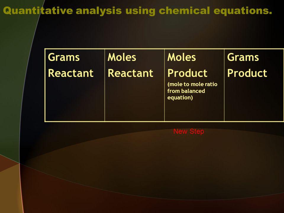 Quantitative analysis using chemical equations. Grams Reactant Moles Reactant Moles Product (mole to mole ratio from balanced equation) Grams Product