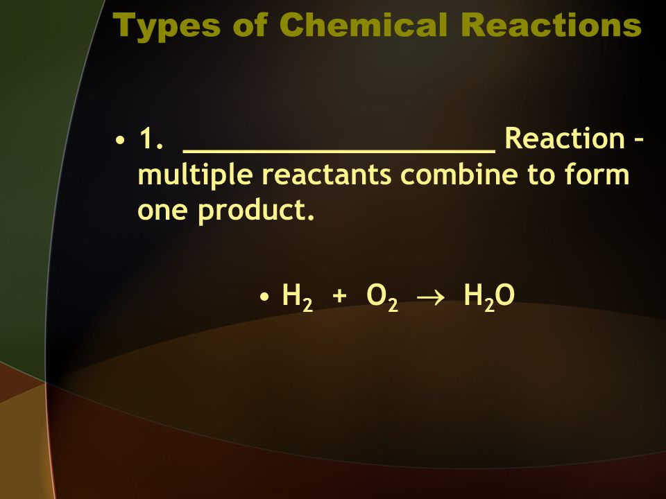 Types of Chemical Reactions 1.
