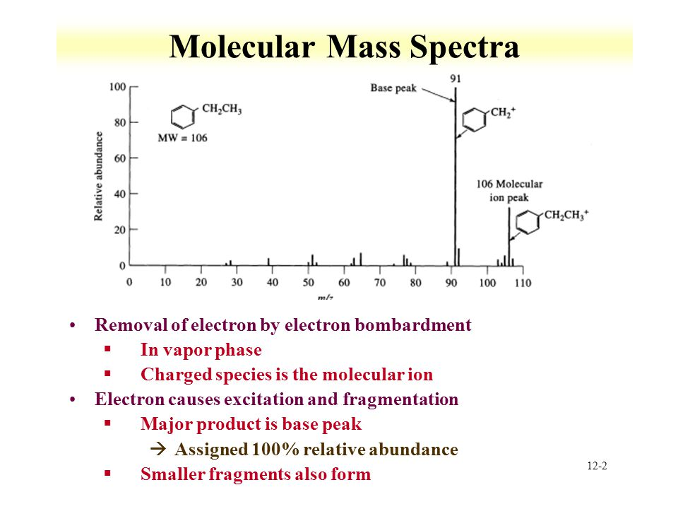 12-2 Molecular Mass Spectra Removal of electron by electron bombardment §In vapor phase §Charged species is the molecular ion Electron causes excitation and fragmentation §Major product is base peak àAssigned 100% relative abundance §Smaller fragments also form