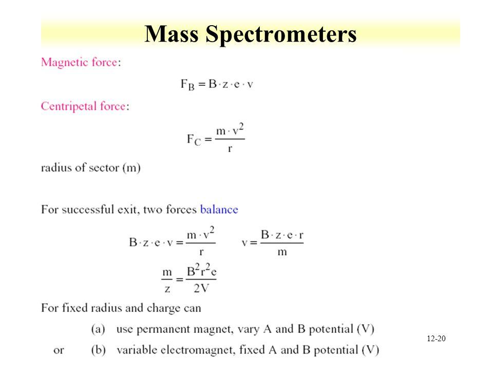 12-20 Mass Spectrometers