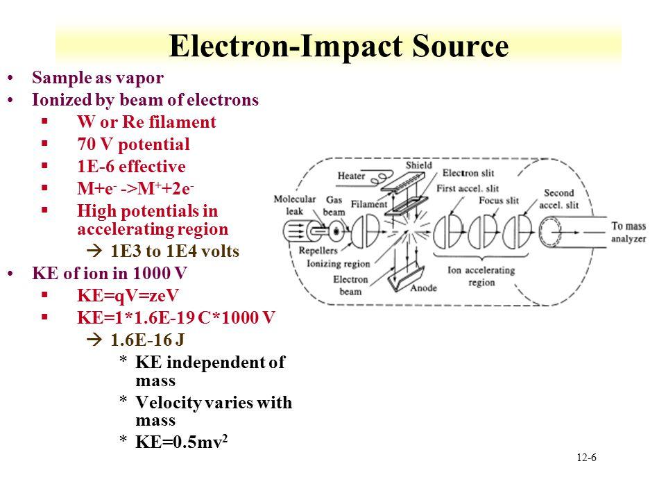 12-6 Electron-Impact Source Sample as vapor Ionized by beam of electrons §W or Re filament §70 V potential §1E-6 effective §M+e - ->M + +2e - §High potentials in accelerating region à1E3 to 1E4 volts KE of ion in 1000 V §KE=qV=zeV §KE=1*1.6E-19 C*1000 V à1.6E-16 J *KE independent of mass *Velocity varies with mass *KE=0.5mv 2