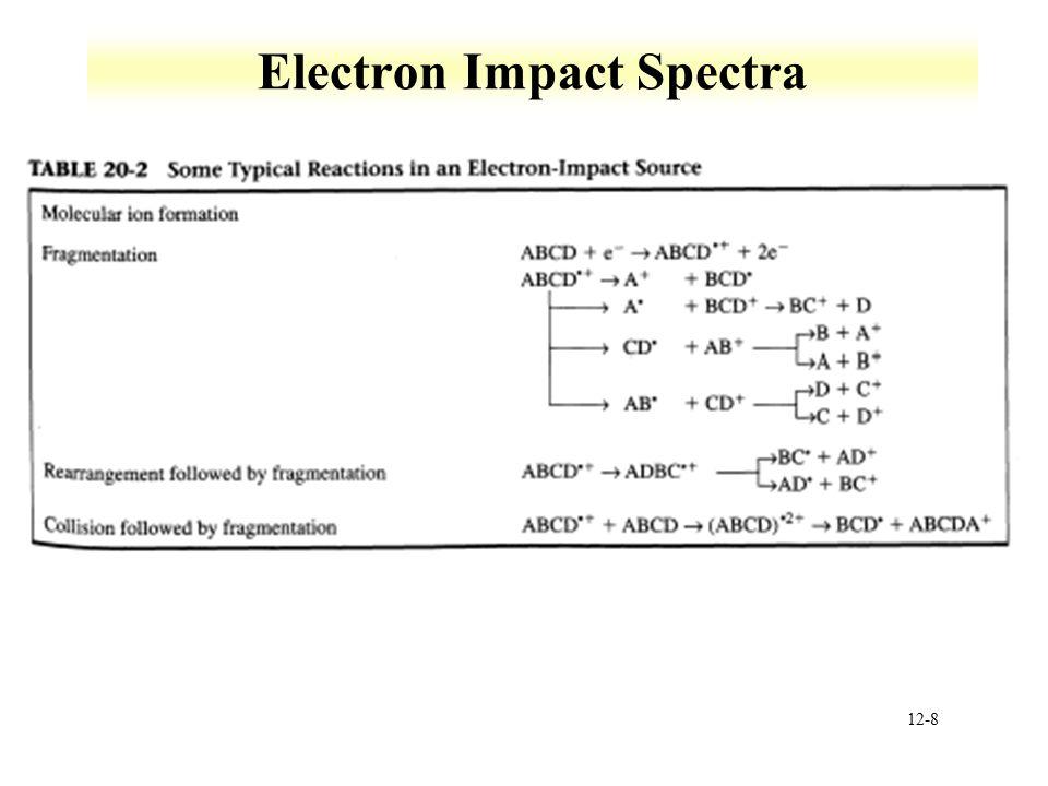 12-8 Electron Impact Spectra
