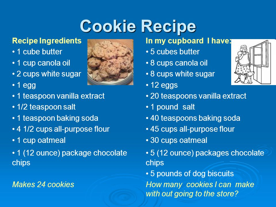 Cookie Recipe Recipe Ingredients 1 cube butter 1 cup canola oil 2 cups white sugar 1 egg 1 teaspoon vanilla extract 1/2 teaspoon salt 1 teaspoon bakin