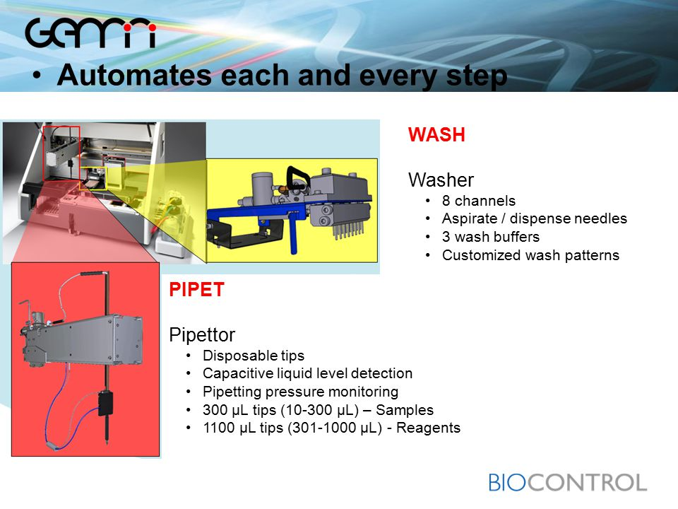Automates each and every step WASH Washer 8 channels Aspirate / dispense needles 3 wash buffers Customized wash patterns PIPET Pipettor Disposable tips Capacitive liquid level detection Pipetting pressure monitoring 300 µL tips (10-300 µL) – Samples 1100 µL tips (301-1000 µL) - Reagents