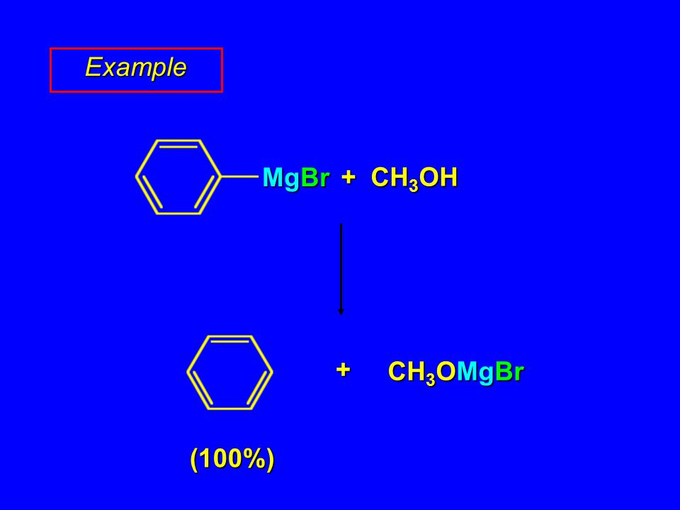 Example MgBr (100%) + CH 3 OH + CH 3 OMgBr