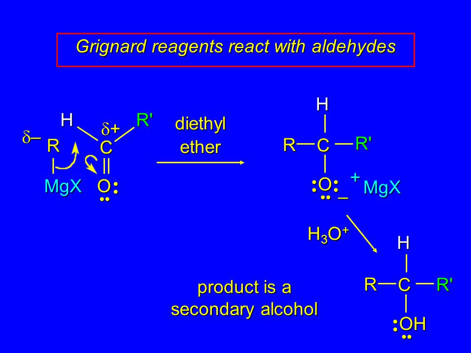 Grignard reagents react with aldehydes RMgX C O – –––– ++++ R C O R C OH H3O+H3O+H3O+H3O+ diethyl ether product is a secondary alcohol HR H R H R MgX+