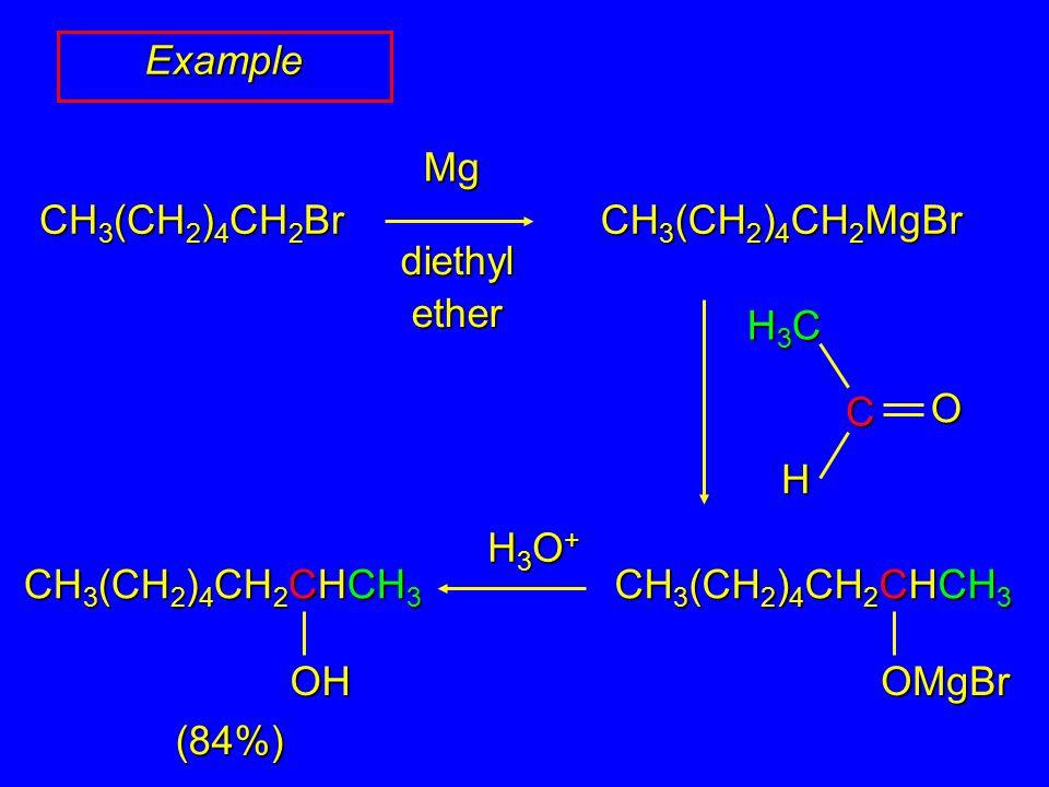 Example diethyl ether Mg C O H3CH3CH3CH3CH H3O+H3O+H3O+H3O+ (84%) CH 3 (CH 2 ) 4 CH 2 Br CH 3 (CH 2 ) 4 CH 2 MgBr CH 3 (CH 2 ) 4 CH 2 CHCH 3 OMgBr OH