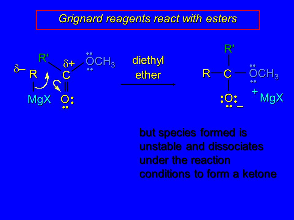 Grignard reagents react with esters RMgX C O – MgX + –––– ++++ R C O diethyl ether OCH 3 R' R' but species formed is unstable and dissociates