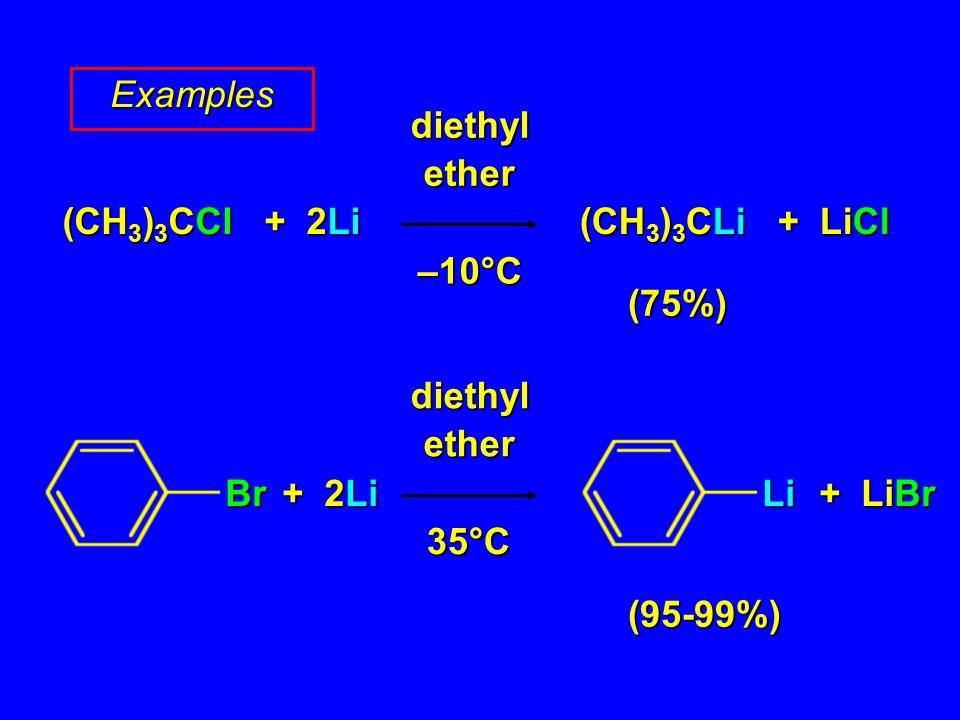 Examples (CH 3 ) 3 CCl + 2Li diethyl ether –10°C (CH 3 ) 3 CLi + LiCl (75%) Br + 2Li diethyl ether 35°C Li + LiBr (95-99%)