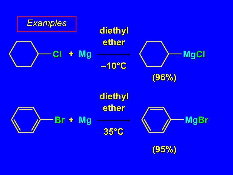 Examples diethyl ether –10°C (96%) Br + Mg diethyl ether 35°C MgBr (95%) Cl + Mg MgCl