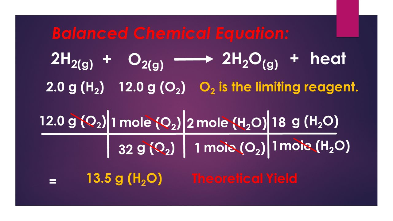 2H 2(g) 2H 2 O (g) O 2(g) + +heat Balanced Chemical Equation: 2.0 g (H 2 )12.0 g (O 2 )O 2 is the limiting reagent.