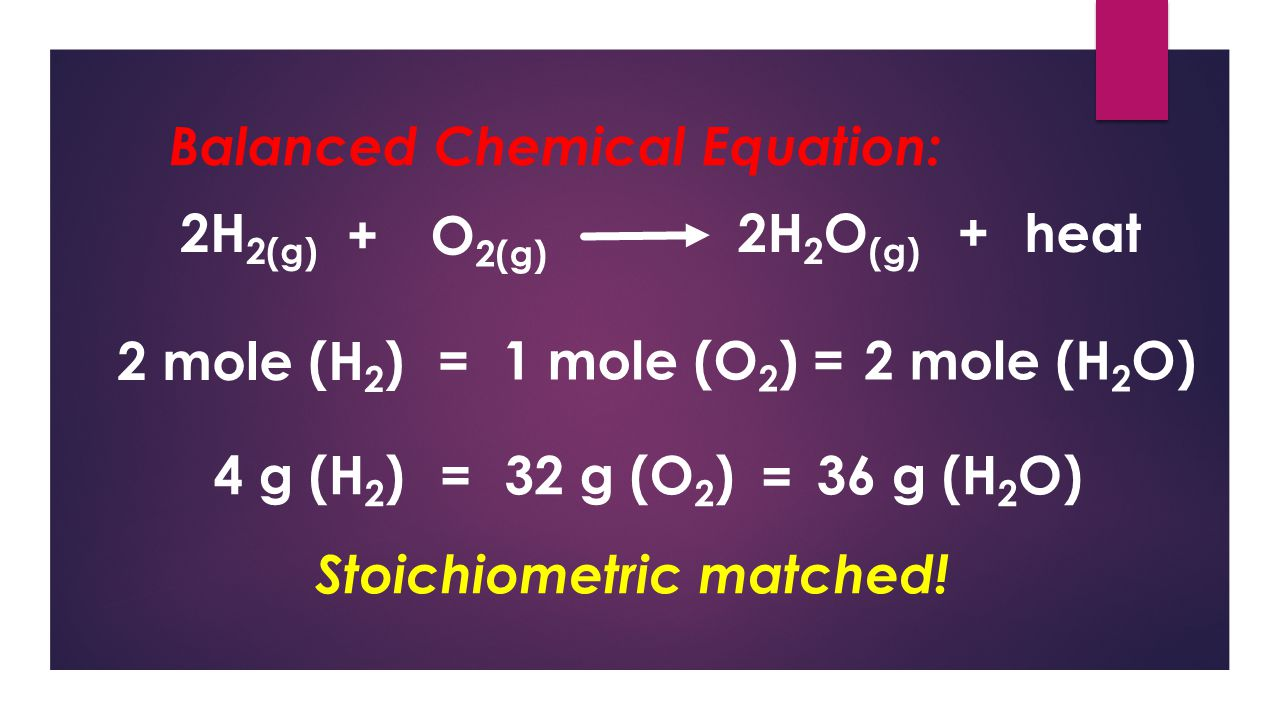 2H 2(g) 2H 2 O (g) O 2(g) + +heat Balanced Chemical Equation: 2.0 g (H 2 )12.0 g (O 2 ).