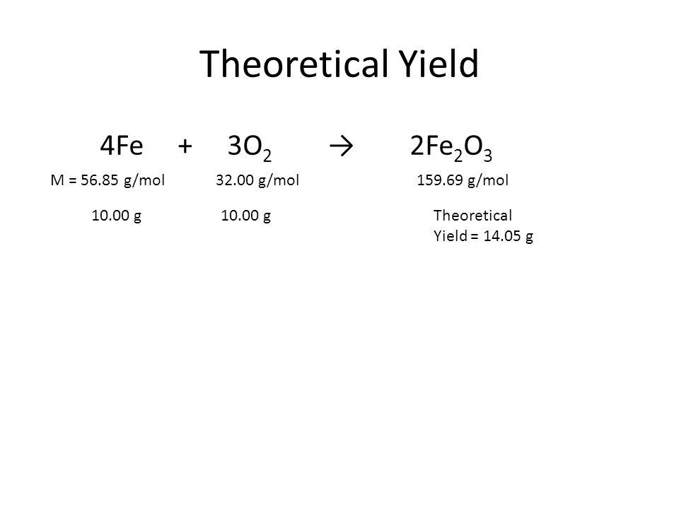 4Fe + 3O 2 → 2Fe 2 O 3 10.00 g Theoretical Yield = 14.05 g Theoretical Yield M = 56.85 g/mol 32.00 g/mol 159.69 g/mol