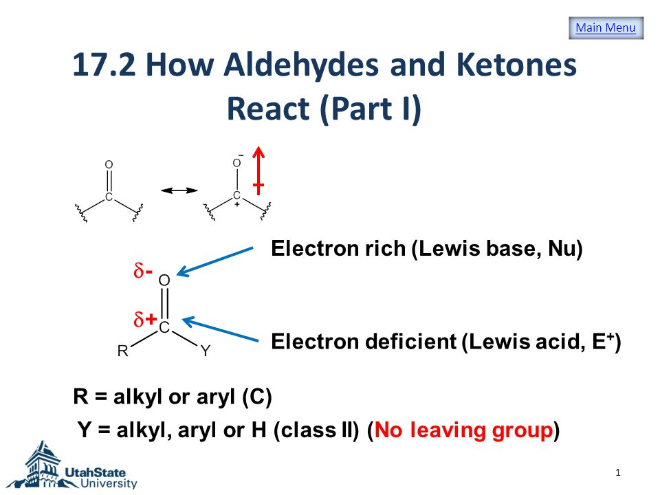 32 Learning Check Main Menu 8. What could be the product for the following reaction?