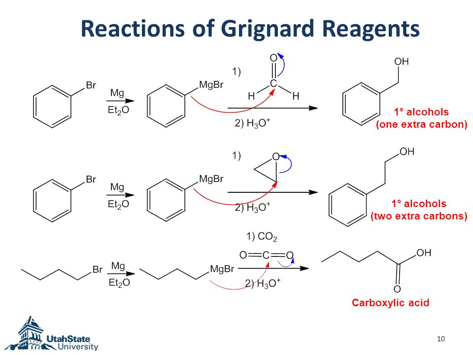 Reactions of Grignard Reagents 10 1° alcohols (one extra carbon) Carboxylic acid 1° alcohols (two extra carbons)