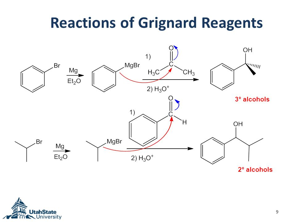 Reduction of Ester with LiAlH 4 20 General reaction 1)LiAlH 4 2)H 2 O Mechanism H2OH2O Reduction cannot stop at the stage of aldehyde