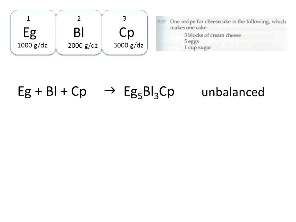 1 Eg 1000 g/dz 2 Bl 2000 g/dz 3 Cp 3000 g/dz Eg + Bl + Cp  Eg 5 Bl 3 Cp unbalanced