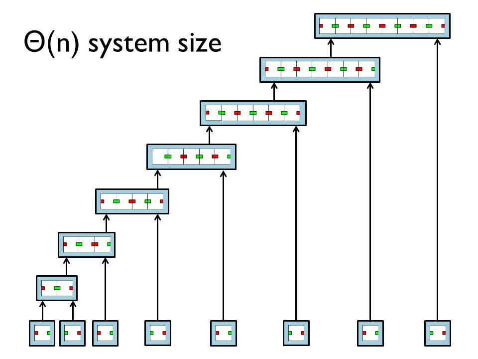 Θ( n) system size