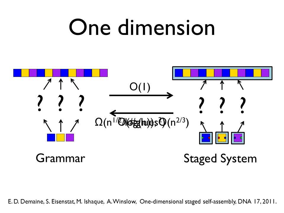 Ο (#glues 2 ) Ω (n 1/2 /log(n)), Ο (n 2/3 ) Staged System .