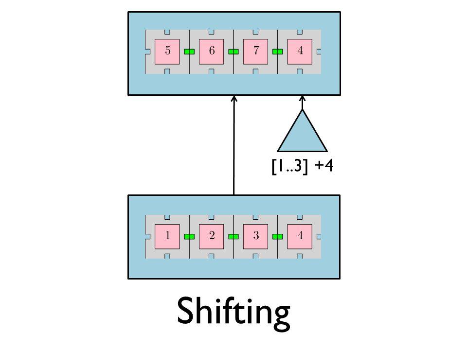 Shifting [4..6] +4