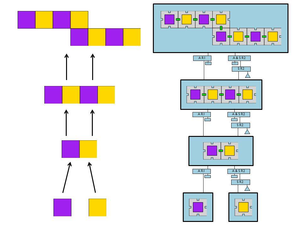 A R1 S R2 A & S R2 A R1 S R2 A & S R2 A R1 S R2 A & S R2 w/scaling Ο (log(n))